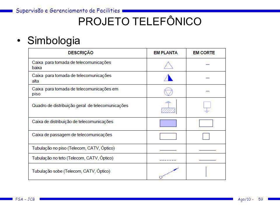 Supervisão e Gerenciamento de Facilities FSA – JCB PROJETO TELEFÔNICO Simbologia Ago/10 -59