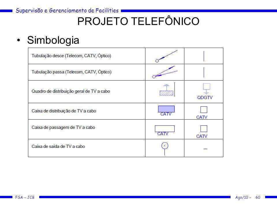 Supervisão e Gerenciamento de Facilities FSA – JCB PROJETO TELEFÔNICO Simbologia Ago/10 -60