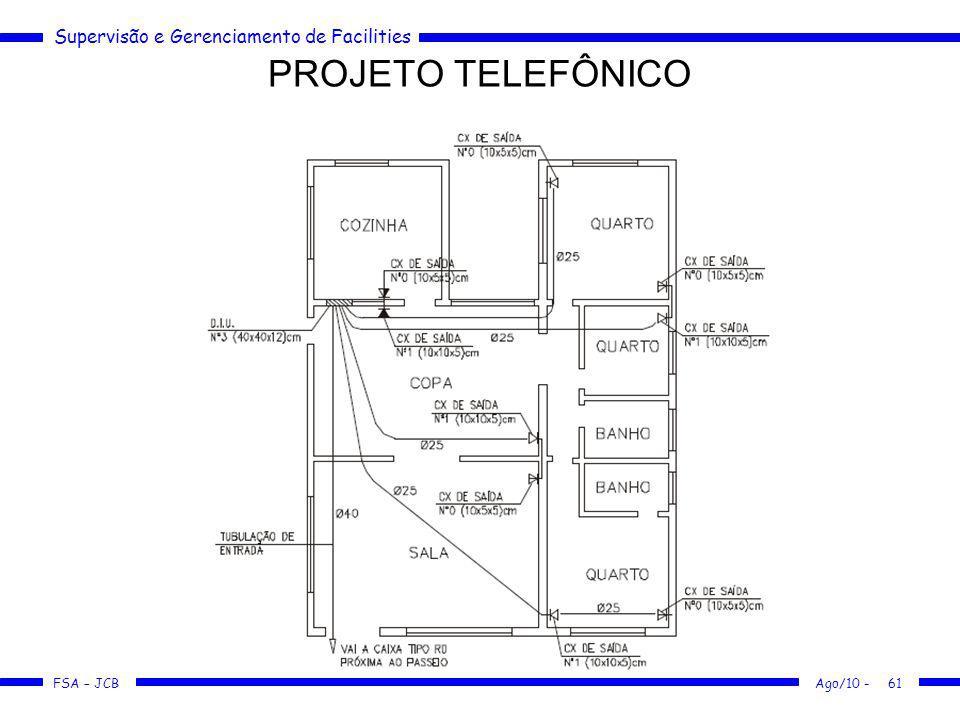 Supervisão e Gerenciamento de Facilities FSA – JCB PROJETO TELEFÔNICO Ago/10 -61