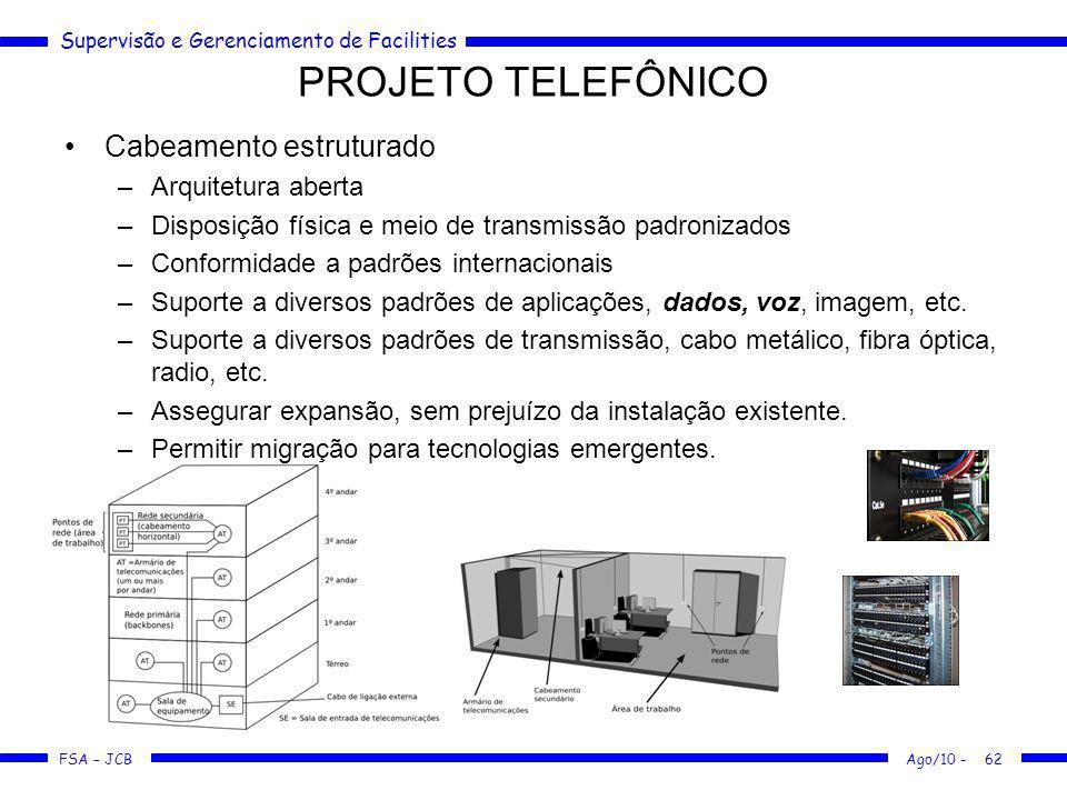 Supervisão e Gerenciamento de Facilities FSA – JCB PROJETO TELEFÔNICO Cabeamento estruturado –Arquitetura aberta –Disposição física e meio de transmis