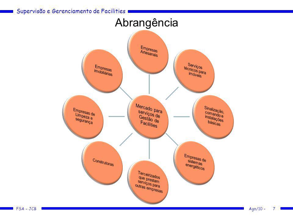Supervisão e Gerenciamento de Facilities FSA – JCB Ago/10 -8 Abrangência O Gerenciamento de Facilities é responsável pela –gestão de espaços, –conteúdos e –sistemas e equipamentos agregados às instalações das organizações.