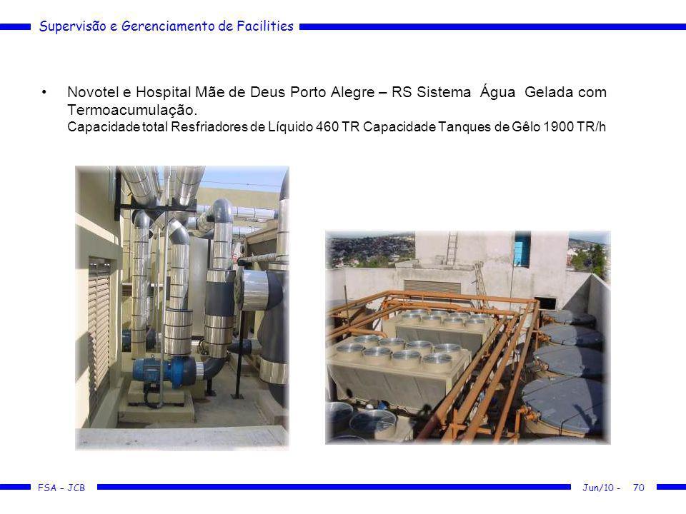 Supervisão e Gerenciamento de Facilities FSA – JCB Novotel e Hospital Mãe de Deus Porto Alegre – RS Sistema Água Gelada com Termoacumulação. Capacidad