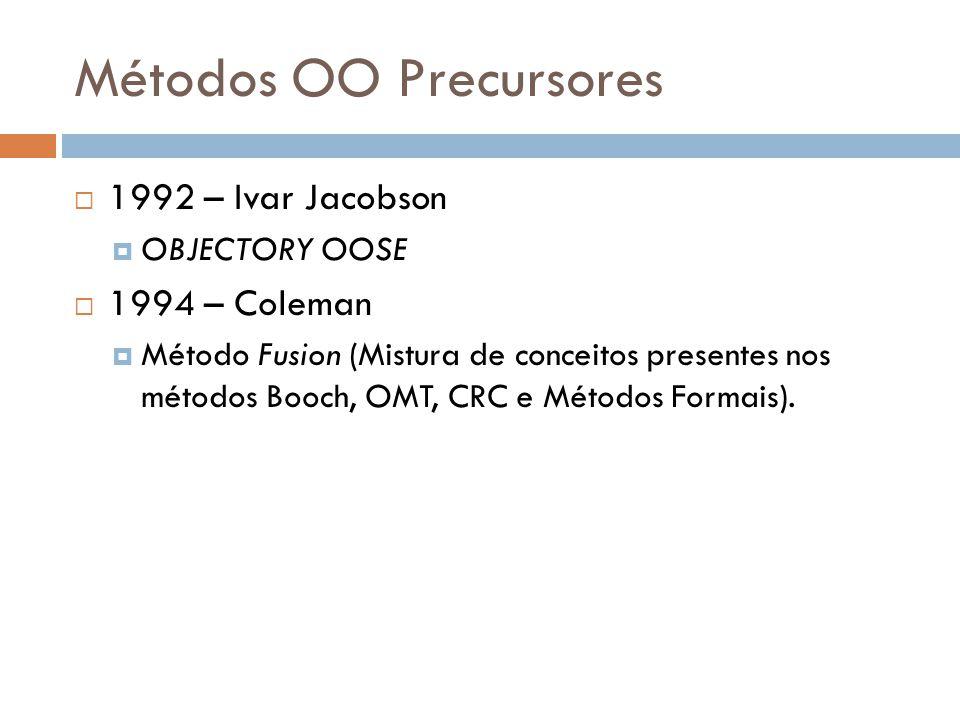 Métodos OO Precursores 1992 – Ivar Jacobson OBJECTORY OOSE 1994 – Coleman Método Fusion (Mistura de conceitos presentes nos métodos Booch, OMT, CRC e