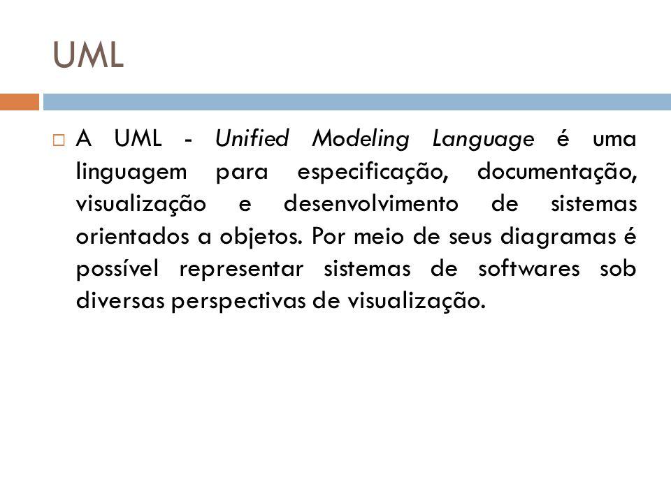 UML A UML - Unified Modeling Language é uma linguagem para especificação, documentação, visualização e desenvolvimento de sistemas orientados a objeto