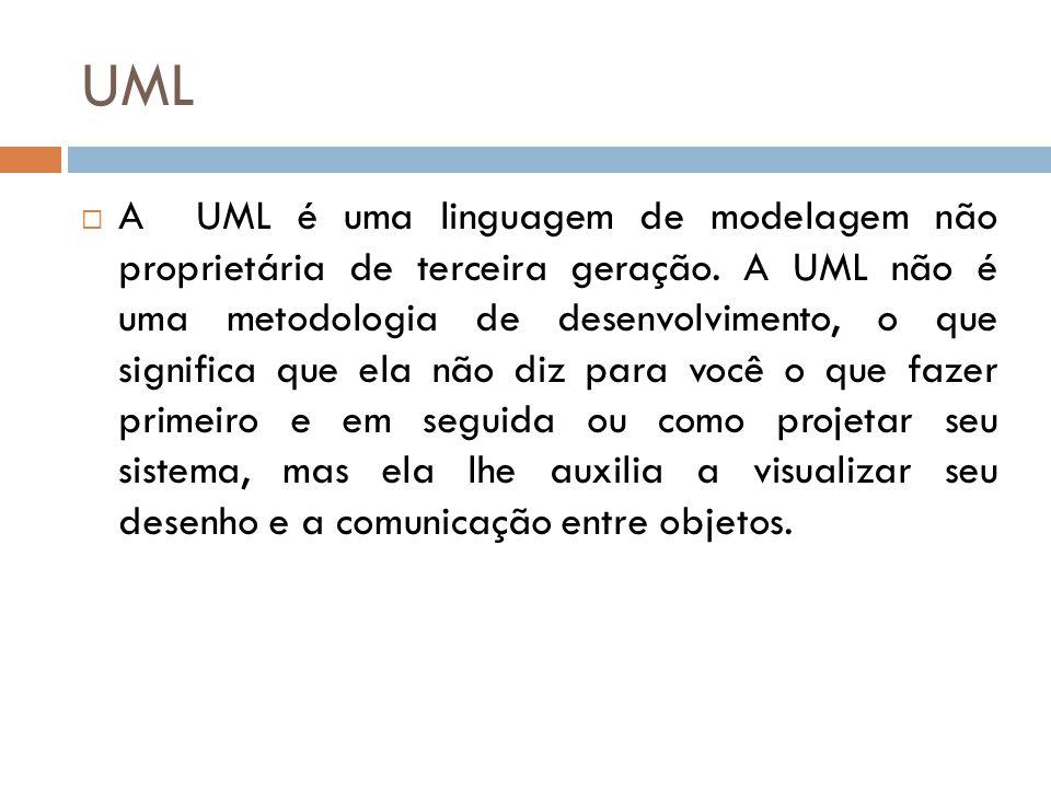 UML A UML é uma linguagem de modelagem não proprietária de terceira geração. A UML não é uma metodologia de desenvolvimento, o que significa que ela n