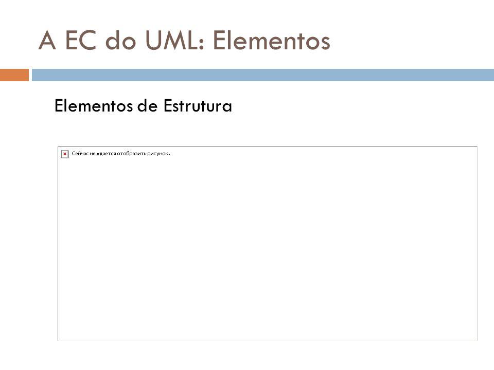 A EC do UML: Elementos Elementos de Estrutura