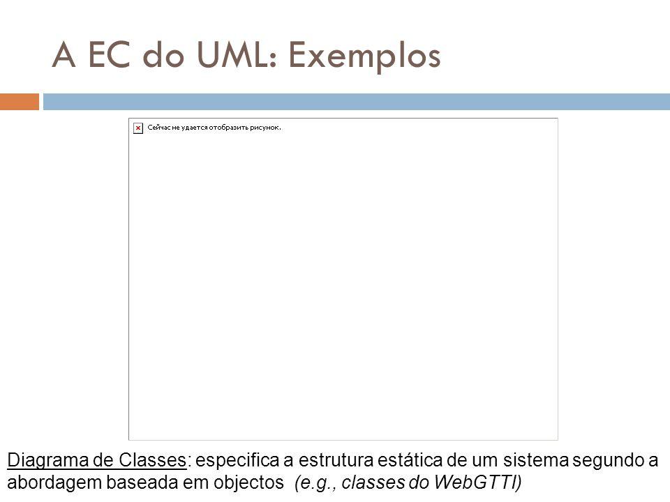A EC do UML: Exemplos Diagrama de Classes: especifica a estrutura estática de um sistema segundo a abordagem baseada em objectos (e.g., classes do Web