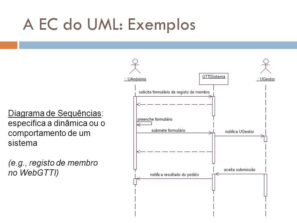 A EC do UML: Exemplos Diagrama de Sequências: especifica a dinâmica ou o comportamento de um sistema (e.g., registo de membro no WebGTTI)