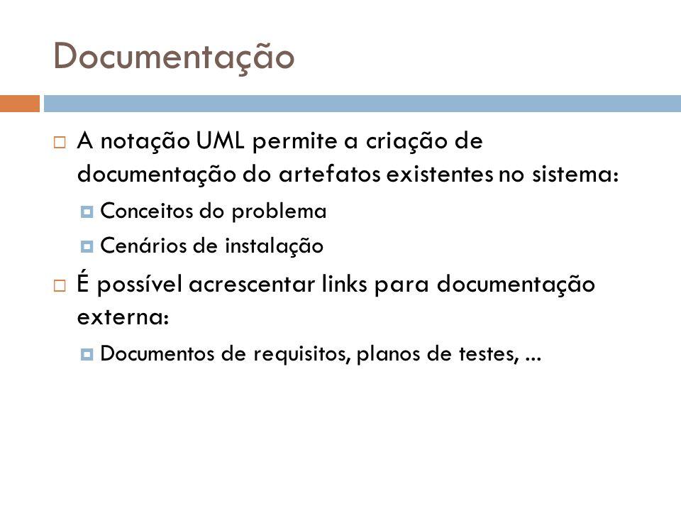 Documentação A notação UML permite a criação de documentação do artefatos existentes no sistema: Conceitos do problema Cenários de instalação É possív