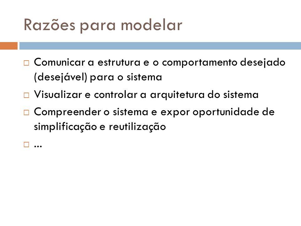 Razões para modelar Comunicar a estrutura e o comportamento desejado (desejável) para o sistema Visualizar e controlar a arquitetura do sistema Compre