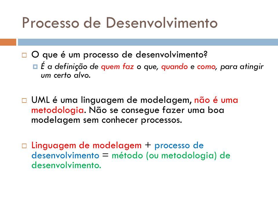 Processo de Desenvolvimento O que é um processo de desenvolvimento? É a definição de quem faz o que, quando e como, para atingir um certo alvo. UML é