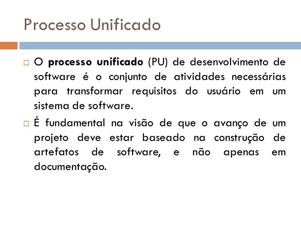 Processo Unificado O processo unificado (PU) de desenvolvimento de software é o conjunto de atividades necessárias para transformar requisitos do usuá