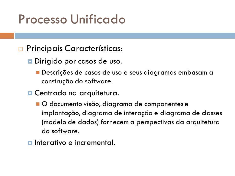 Processo Unificado Principais Características: Dirigido por casos de uso. Descrições de casos de uso e seus diagramas embasam a construção do software