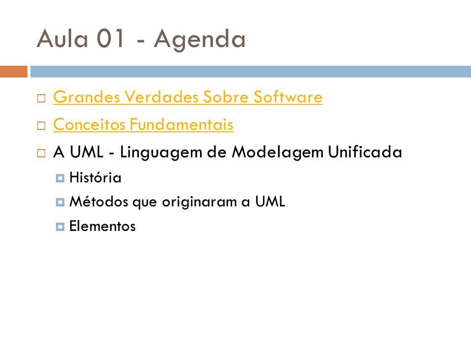 Aula 01 - Agenda Grandes Verdades Sobre Software Conceitos Fundamentais A UML - Linguagem de Modelagem Unificada História Métodos que originaram a UML