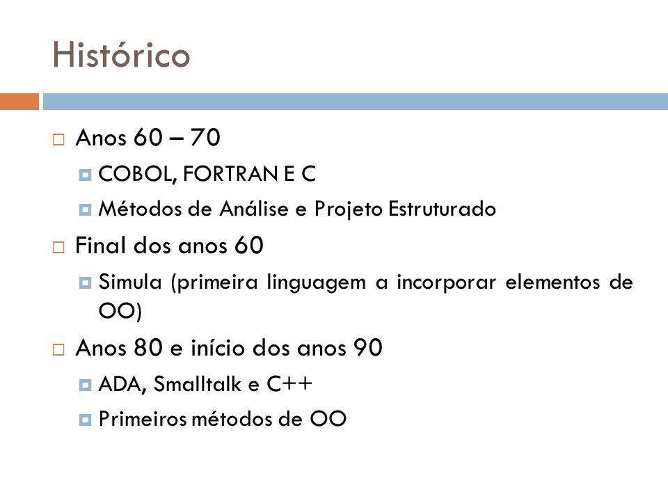 Histórico Anos 60 – 70 COBOL, FORTRAN E C Métodos de Análise e Projeto Estruturado Final dos anos 60 Simula (primeira linguagem a incorporar elementos