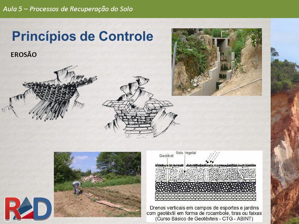 EROSÃO 2 - Controle da erosão em toda a bacia de captação de água da voçoroca Aula 5 – Processos de Recuperação do Solo Recuperação de Voçorocas