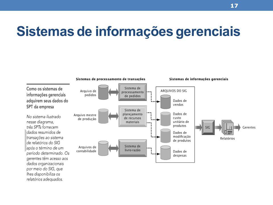 Sistemas de informações gerenciais 17