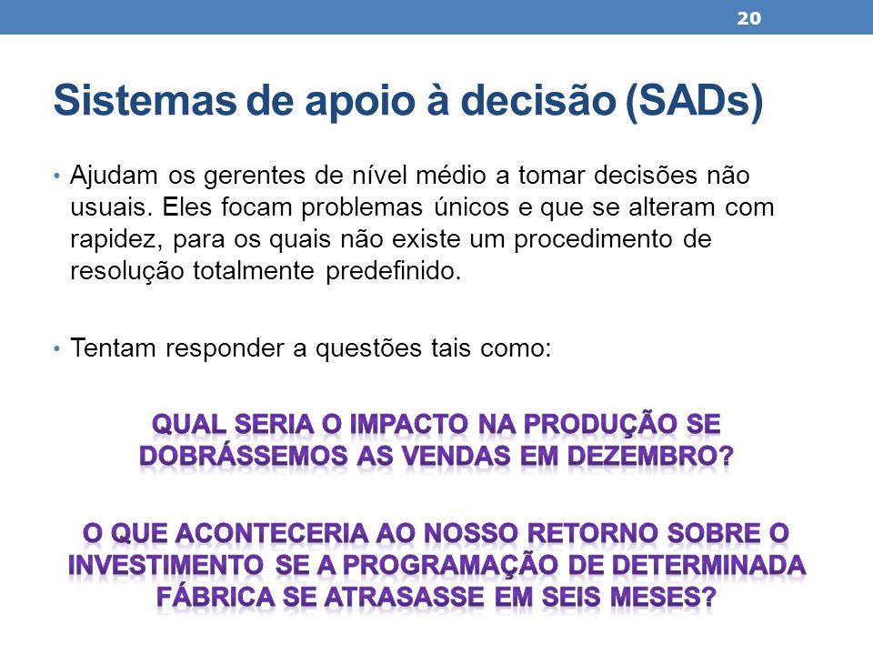 Sistemas de apoio à decisão (SADs) 20