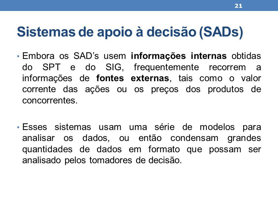 Sistemas de apoio à decisão (SADs) Embora os SADs usem informações internas obtidas do SPT e do SIG, frequentemente recorrem a informações de fontes e
