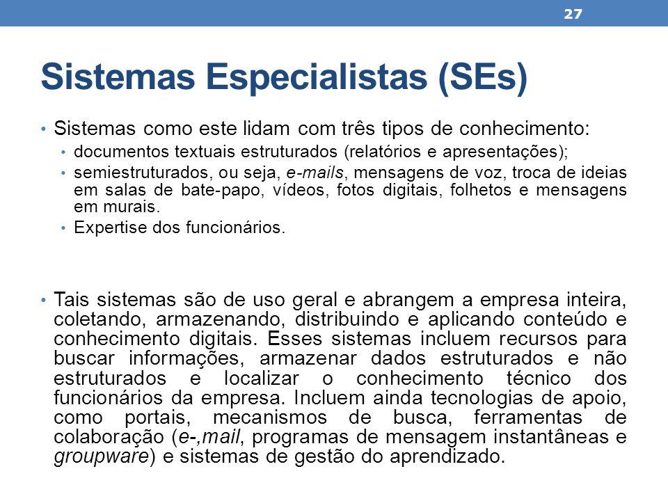 Sistemas Especialistas (SEs) Sistemas como este lidam com três tipos de conhecimento: documentos textuais estruturados (relatórios e apresentações); s