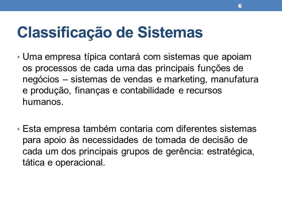 Classificação de Sistemas Uma empresa típica contará com sistemas que apoiam os processos de cada uma das principais funções de negócios – sistemas de