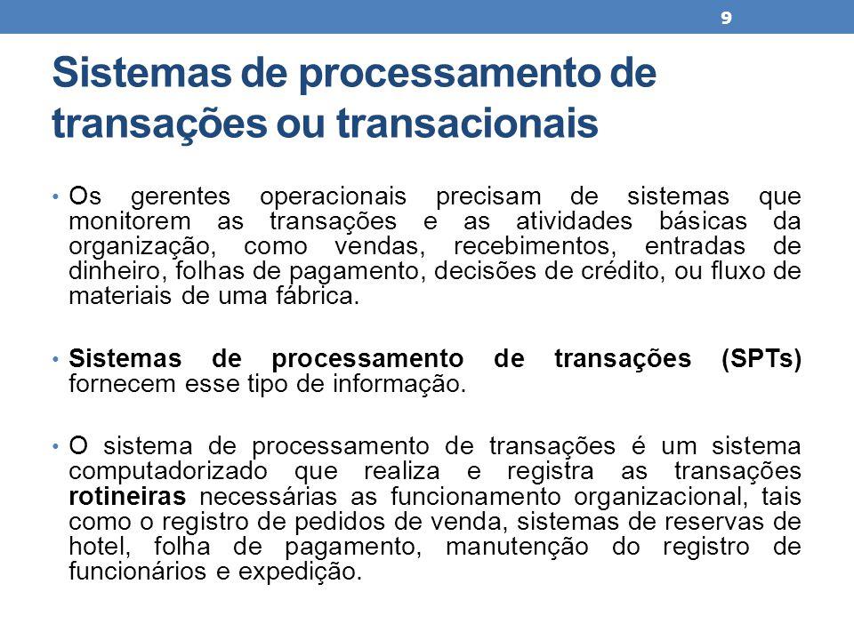 Sistemas de processamento de transações ou transacionais Os gerentes operacionais precisam de sistemas que monitorem as transações e as atividades bás