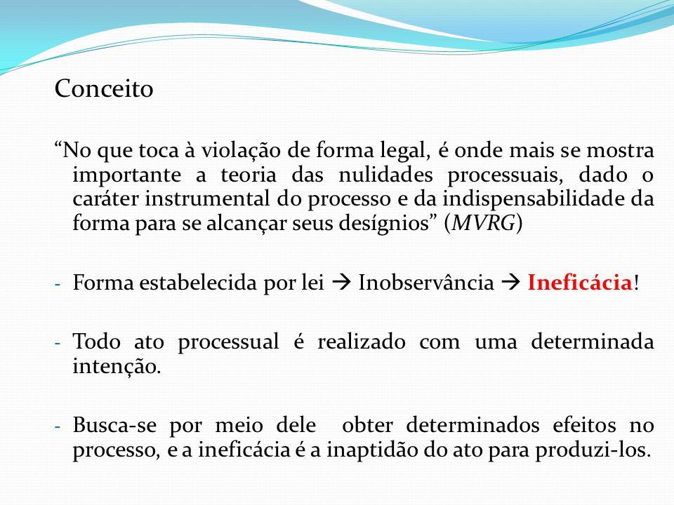 Conceito No que toca à violação de forma legal, é onde mais se mostra importante a teoria das nulidades processuais, dado o caráter instrumental do pr