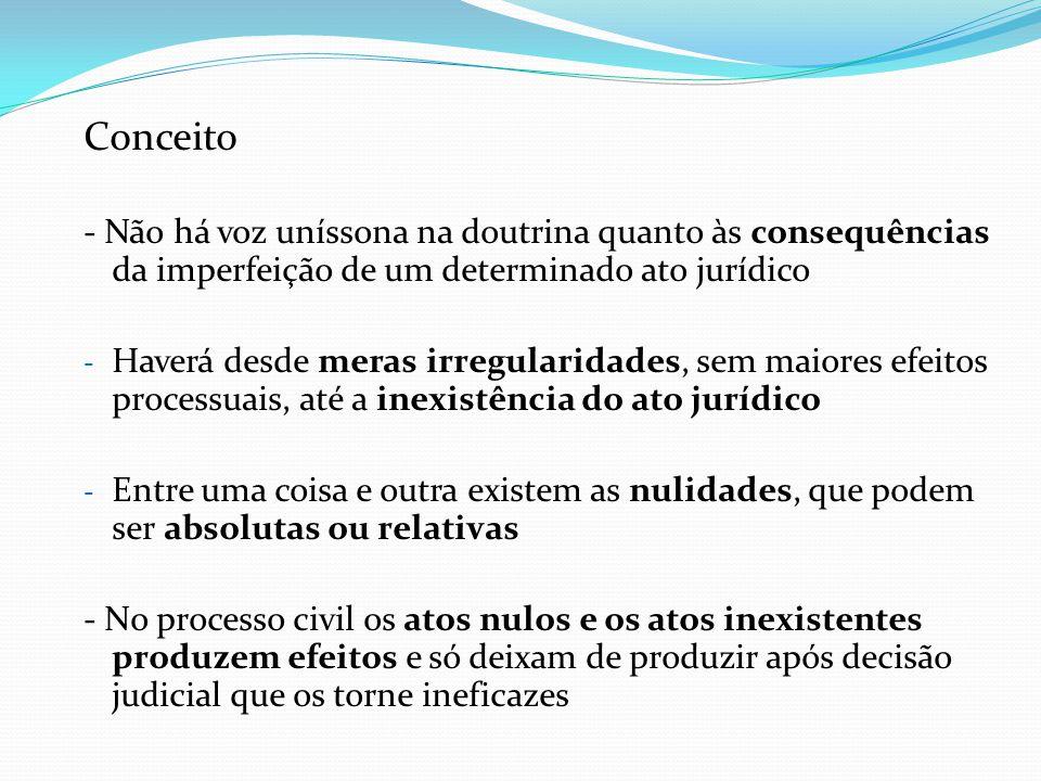 Conceito - Não há voz uníssona na doutrina quanto às consequências da imperfeição de um determinado ato jurídico - Haverá desde meras irregularidades,