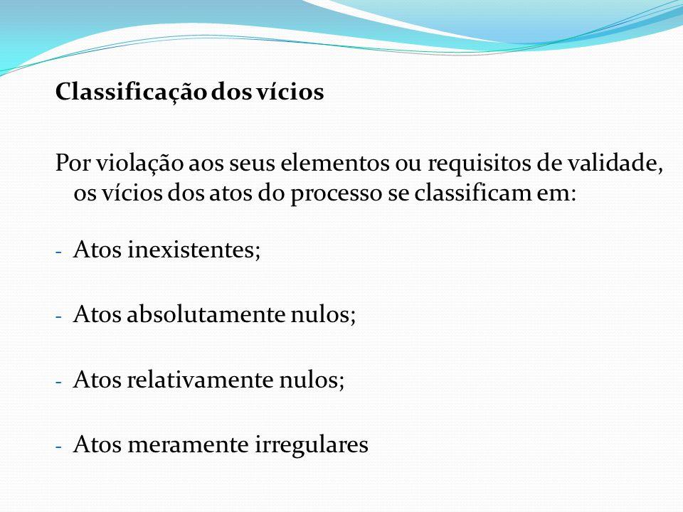 Classificação dos vícios Por violação aos seus elementos ou requisitos de validade, os vícios dos atos do processo se classificam em: - Atos inexisten