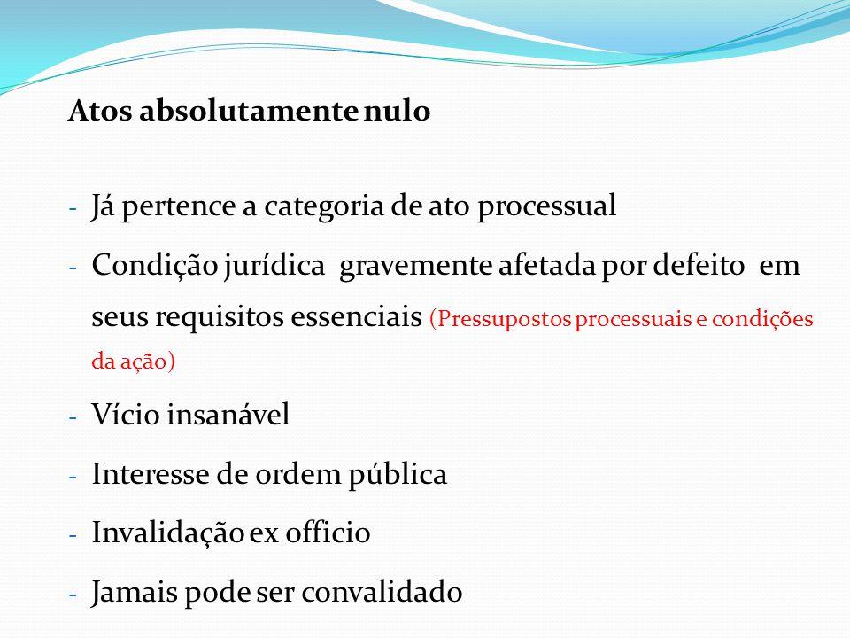 Atos absolutamente nulo - Já pertence a categoria de ato processual - Condição jurídica gravemente afetada por defeito em seus requisitos essenciais (