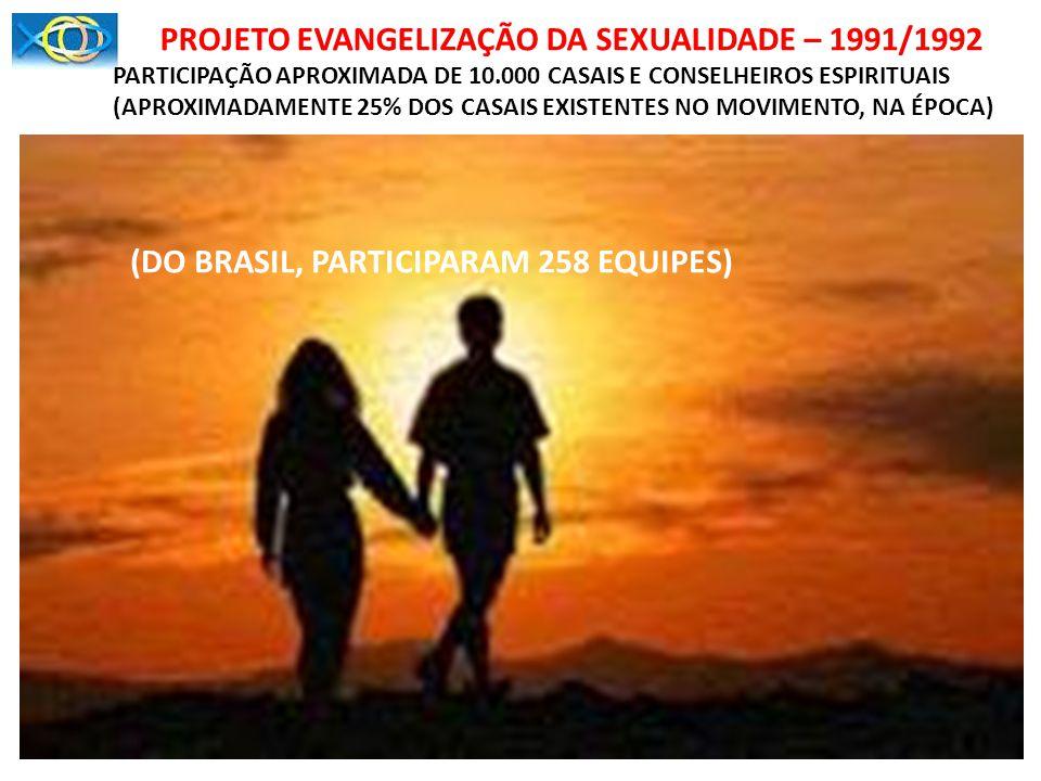 PROJETO EVANGELIZAÇÃO DA SEXUALIDADE – 1991/1992 PARTICIPAÇÃO APROXIMADA DE 10.000 CASAIS E CONSELHEIROS ESPIRITUAIS (APROXIMADAMENTE 25% DOS CASAIS E