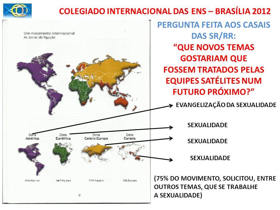 COLEGIADO INTERNACIONAL DAS ENS – BRASÍLIA 2012 PERGUNTA FEITA AOS CASAIS DAS SR/RR: QUE NOVOS TEMAS GOSTARIAM QUE FOSSEM TRATADOS PELAS EQUIPES SATÉL