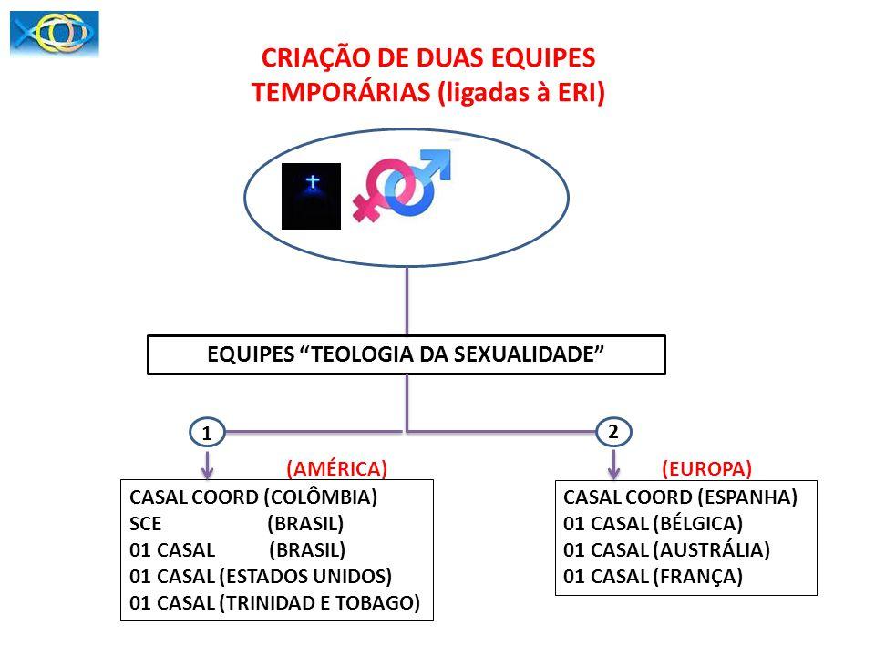 EQUIPES TEOLOGIA DA SEXUALIDADE 2 1 CASAL COORD (COLÔMBIA) SCE (BRASIL) 01 CASAL (BRASIL) 01 CASAL (ESTADOS UNIDOS) 01 CASAL (TRINIDAD E TOBAGO) CASAL