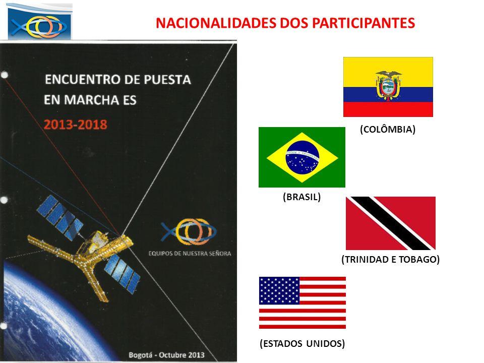 (COLÔMBIA) (BRASIL) (TRINIDAD E TOBAGO) (ESTADOS UNIDOS) NACIONALIDADES DOS PARTICIPANTES