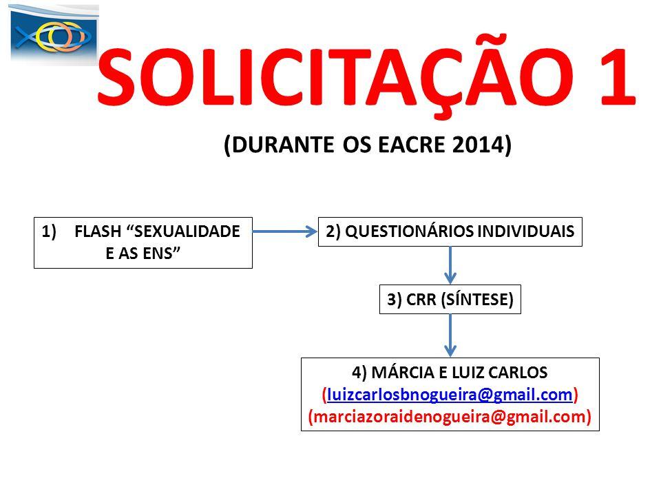 SOLICITAÇÃO 1 (DURANTE OS EACRE 2014) 1)FLASH SEXUALIDADE E AS ENS 2) QUESTIONÁRIOS INDIVIDUAIS 3) CRR (SÍNTESE) 4) MÁRCIA E LUIZ CARLOS (luizcarlosbn
