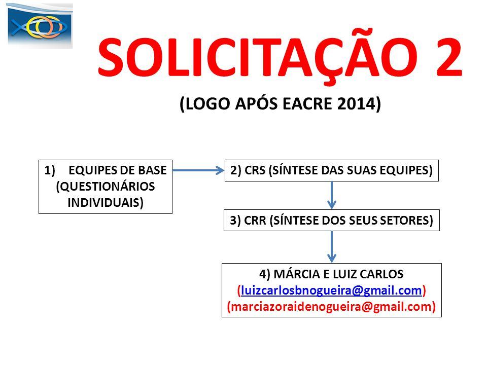 SOLICITAÇÃO 2 (LOGO APÓS EACRE 2014) 1)EQUIPES DE BASE (QUESTIONÁRIOS INDIVIDUAIS) 2) CRS (SÍNTESE DAS SUAS EQUIPES) 3) CRR (SÍNTESE DOS SEUS SETORES)