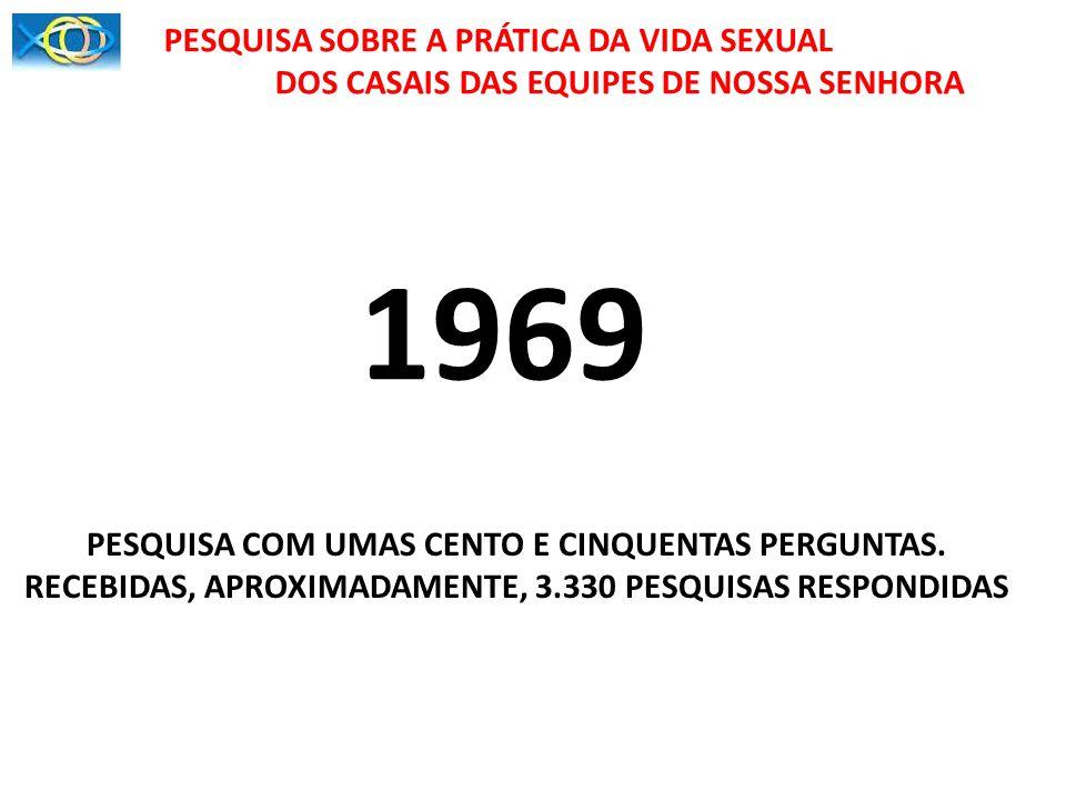 PESQUISA SOBRE A PRÁTICA DA VIDA SEXUAL DOS CASAIS DAS EQUIPES DE NOSSA SENHORA 1969 PESQUISA COM UMAS CENTO E CINQUENTAS PERGUNTAS. RECEBIDAS, APROXI