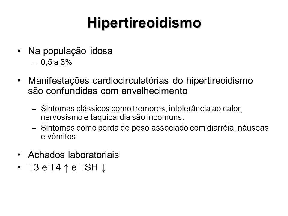 Hipertireoidismo Na população idosa –0,5 a 3% Manifestações cardiocirculatórias do hipertireoidismo são confundidas com envelhecimento –Sintomas cláss
