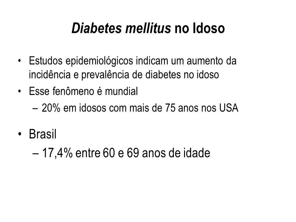 Diabetes mellitus no Idoso Estudos epidemiológicos indicam um aumento da incidência e prevalência de diabetes no idoso Esse fenômeno é mundial –20% em