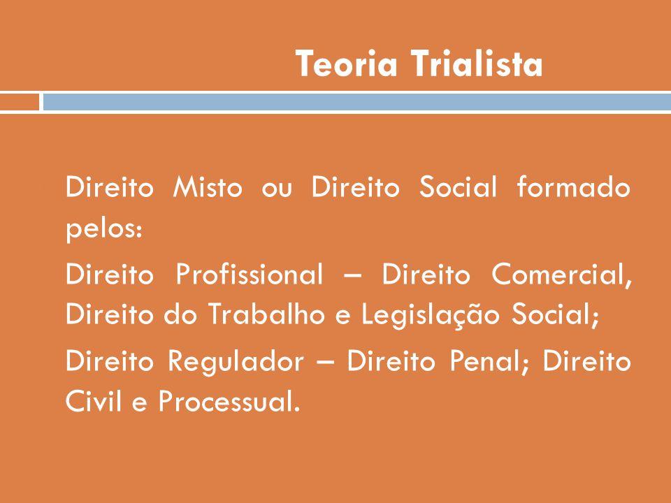 Teoria Trialista Direito Misto ou Direito Social formado pelos: 1. Direito Profissional – Direito Comercial, Direito do Trabalho e Legislação Social;