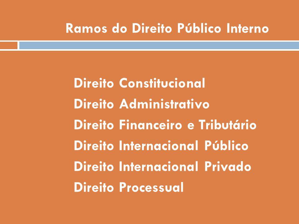 Ramos do Direito Público Interno Direito Constitucional Direito Administrativo Direito Financeiro e Tributário Direito Internacional Público Direito I