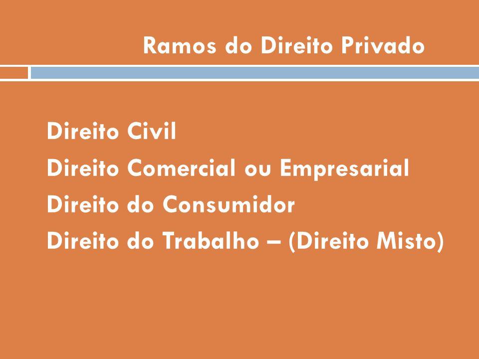 Ramos do Direito Privado Direito Civil Direito Comercial ou Empresarial Direito do Consumidor Direito do Trabalho – (Direito Misto)