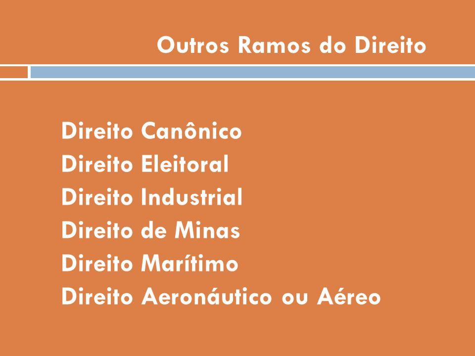 Outros Ramos do Direito Direito Canônico Direito Eleitoral Direito Industrial Direito de Minas Direito Marítimo Direito Aeronáutico ou Aéreo