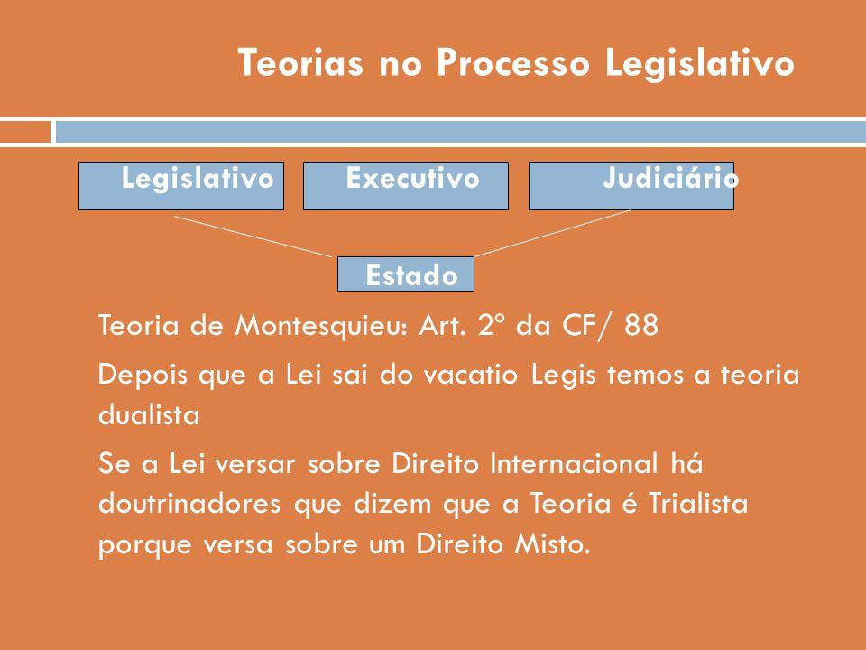 Teorias no Processo Legislativo Legislativo Executivo Judiciário Estado Teoria de Montesquieu: Art. 2º da CF/ 88 Depois que a Lei sai do vacatio Legis
