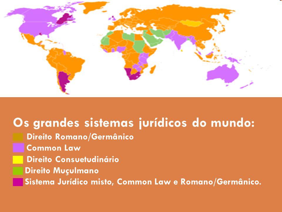 Os grandes sistemas jurídicos do mundo: Direito Romano/Germânico Common Law Direito Consuetudinário Direito Muçulmano Sistema Jurídico misto, Common L
