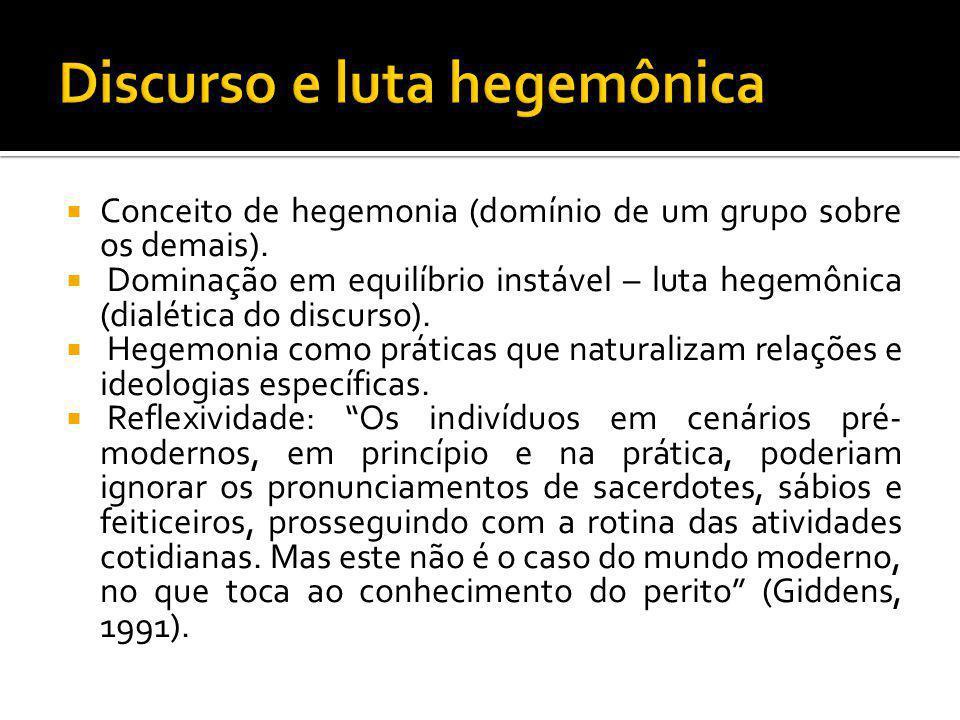 Conceito de hegemonia (domínio de um grupo sobre os demais). Dominação em equilíbrio instável – luta hegemônica (dialética do discurso). Hegemonia com