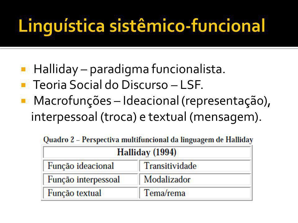 Halliday – paradigma funcionalista. Teoria Social do Discurso – LSF. Macrofunções – Ideacional (representação), interpessoal (troca) e textual (mensag