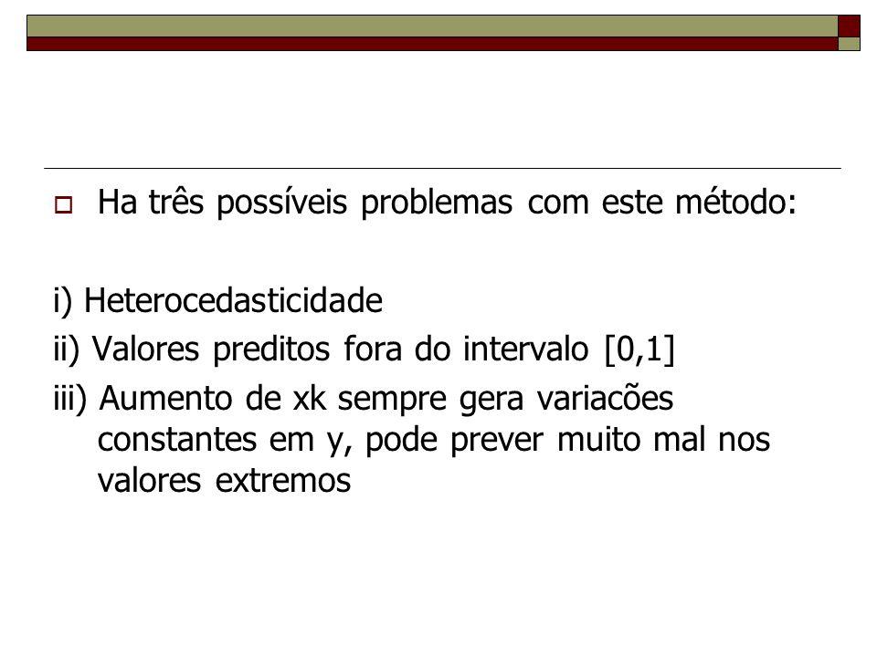 Ha três possíveis problemas com este método: i) Heterocedasticidade ii) Valores preditos fora do intervalo [0,1] iii) Aumento de xk sempre gera variac