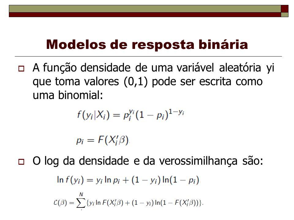 Modelos de resposta binária A função densidade de uma variável aleatória yi que toma valores (0,1) pode ser escrita como uma binomial: O log da densid