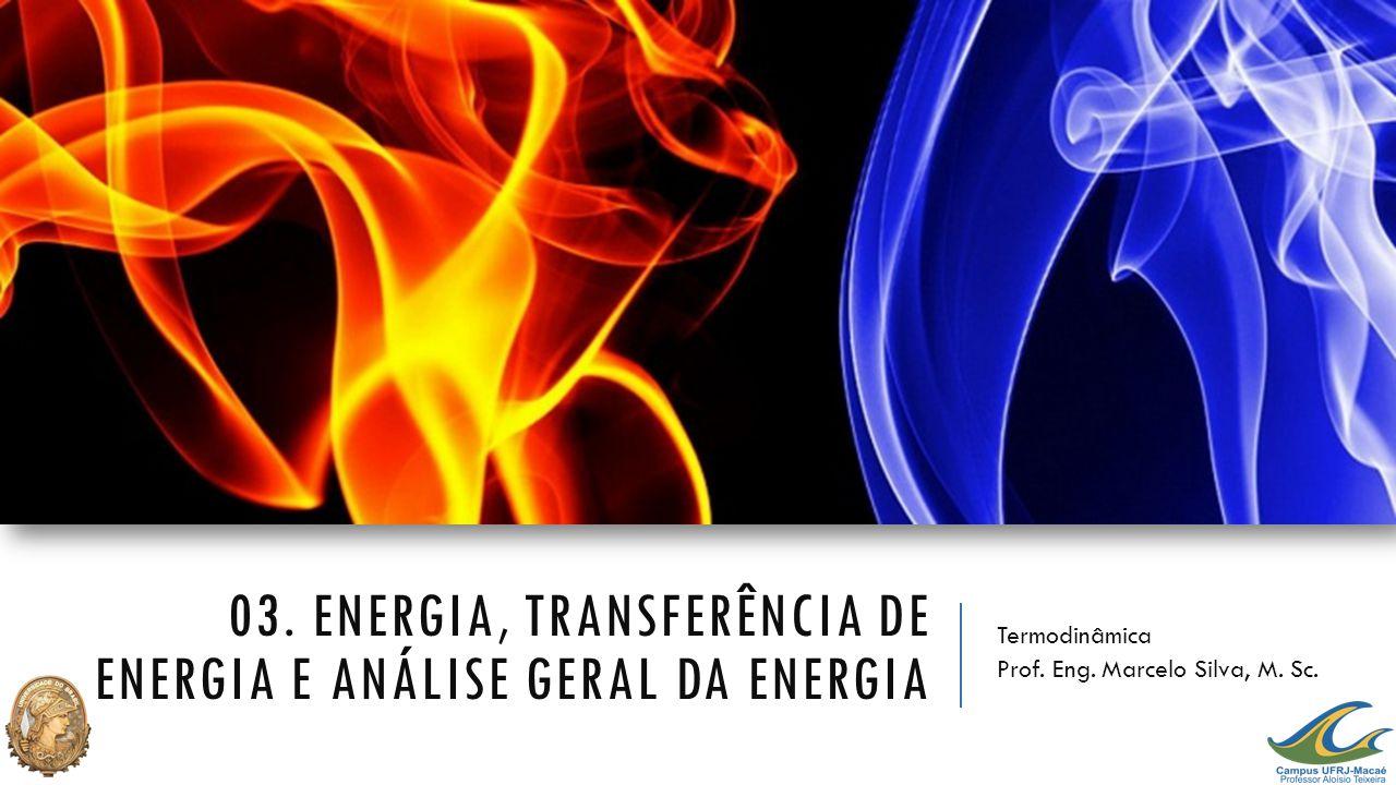 03.ENERGIA, TRANSFERÊNCIA DE ENERGIA E ANÁLISE GERAL DA ENERGIA Termodinâmica Prof.